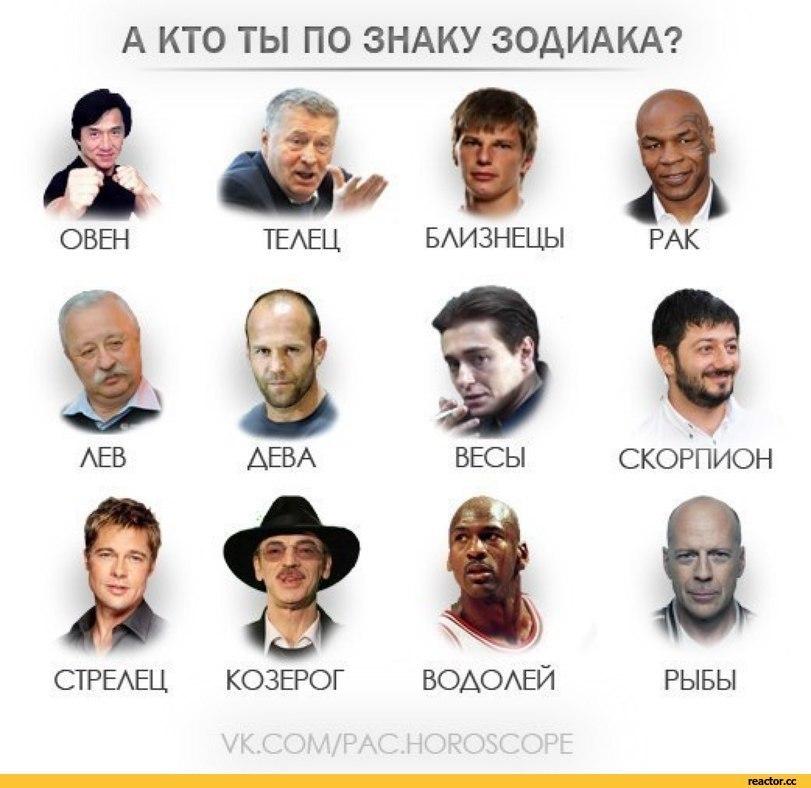 Актеры водолеи по гороскопу