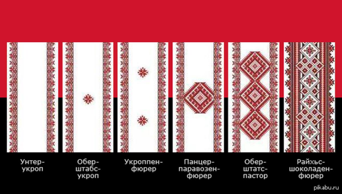 Погоны и звания в картинках украина