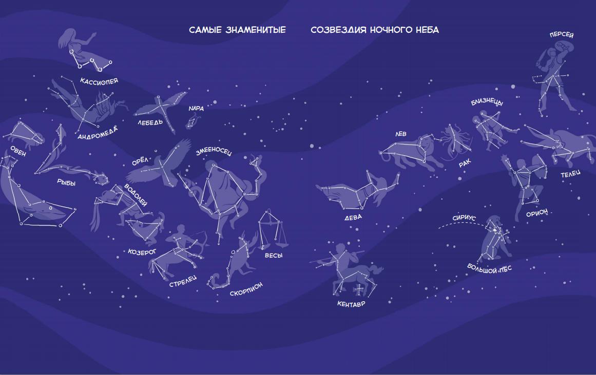 как выглядят созвездия и их названия картинки чего нужен этот
